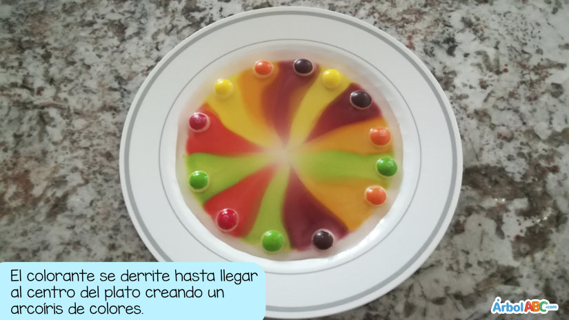 Arcoíris de caramelo 2